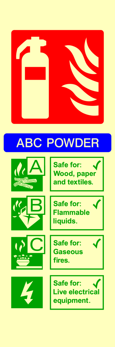 ABC Powder Wood Paper Textiles Flammable Liquids Gaseous Fires Live Electrical Sign