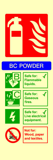 BC Powder Flammable Liquids Gaseous Fires Live Electrical Not For Wood Paper Textiles Sign
