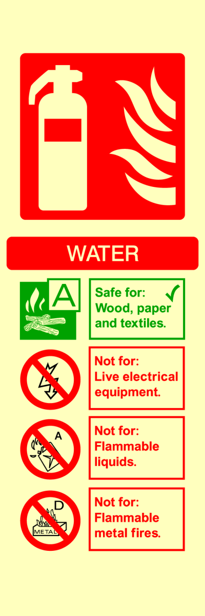 Water Wood Paper Textiles Not For Live Electrical Flammable Liquids Flammable Metal Fires Sign