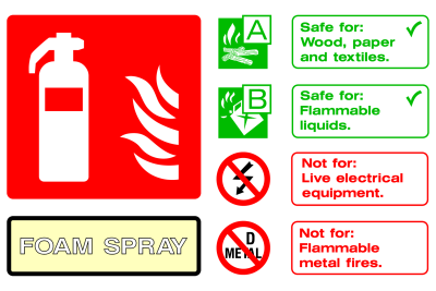 Foam Spray Wood Paper Textiles Flammable Liquids Not For Live Electrical Flammable Metal Fires Sign
