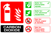 Carbon Dioxide Flammable Liquids Live Electrical Not For Wood Paper Textiles Flammable Metal Fires Sign