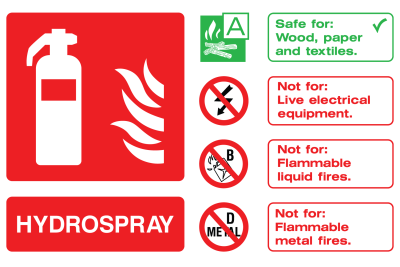 Hydrospray Wood Paper Textiles Not For Live Electrical Flammable Liquid Metal Fires Sign