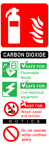 Carbon Dioxide Flammable Liquids Live Electrical Not For Wood Paper Textiles Do Not Operate Within Confined Space Sign