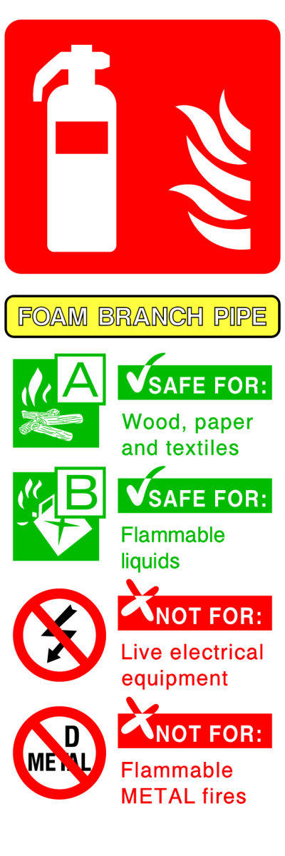 Foam Branch Pipe Wood Paper Textiles Flammable Liquids Not For Live Electrical Flammable Metal Fires Sign