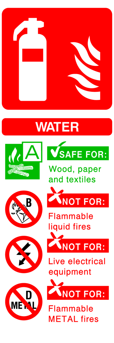 Water Wood Paper Textiles Not For Flammable Liquids Live Electrical Flammable Metal Fires Sign