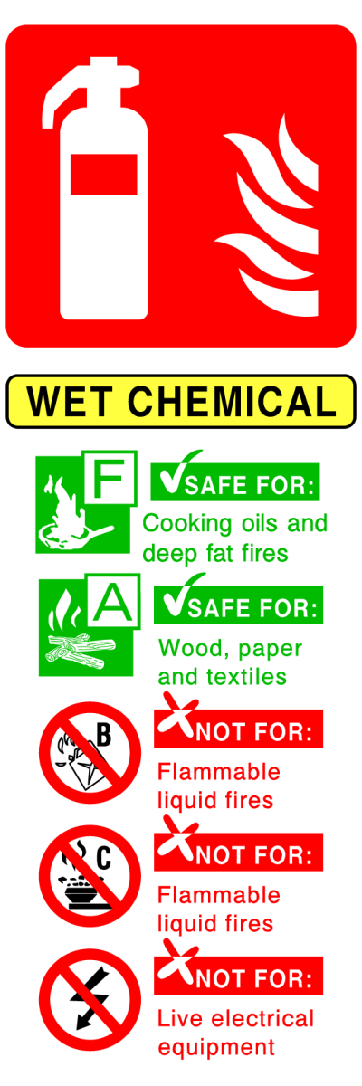 Wet Chemical Cooking Oils And Deep Fat Fires Wood Paper Textiles Not For Flammable Liquid Fires Live Electrical Sign